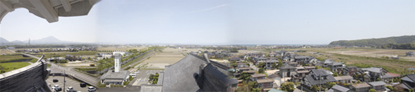 The 360-degree panoramic view
